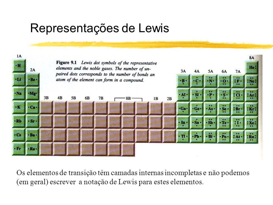 Representações de Lewis Os elementos de transição têm camadas internas incompletas e não podemos (em geral) escrever a notação de Lewis para estes ele