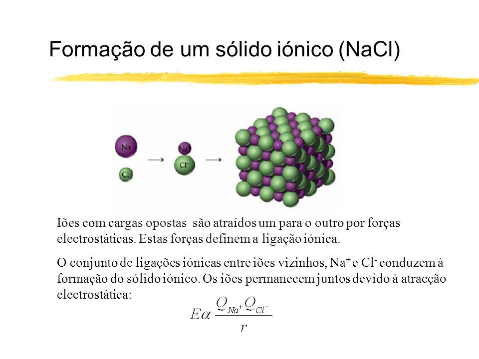 Formação de um sólido iónico (NaCl) Iões com cargas opostas são atraídos um para o outro por forças electrostáticas. Estas forças definem a ligação ió