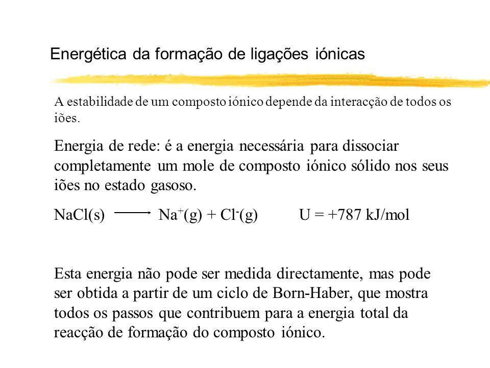 Energética da formação de ligações iónicas A estabilidade de um composto iónico depende da interacção de todos os iões. Energia de rede: é a energia n