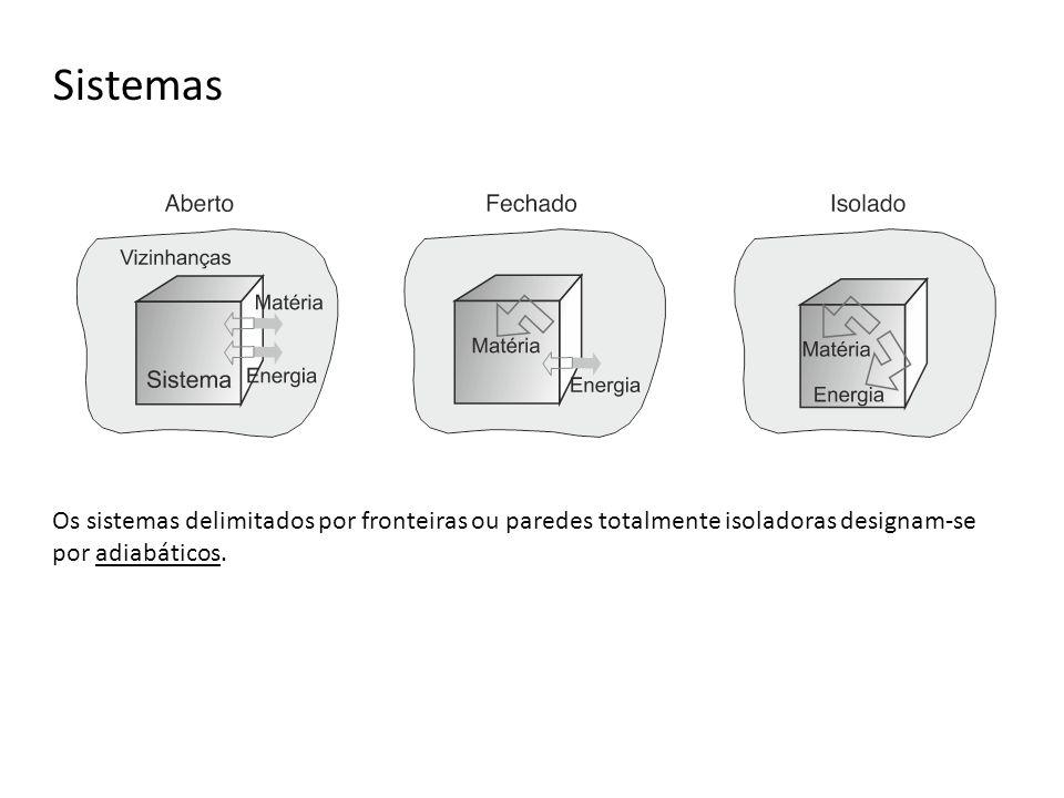 Processos termodinâmicos, passos e ciclos Um processo ou transformação é a forma sob a qual se efectua uma alteração do estado termodinâmico de um sistema.