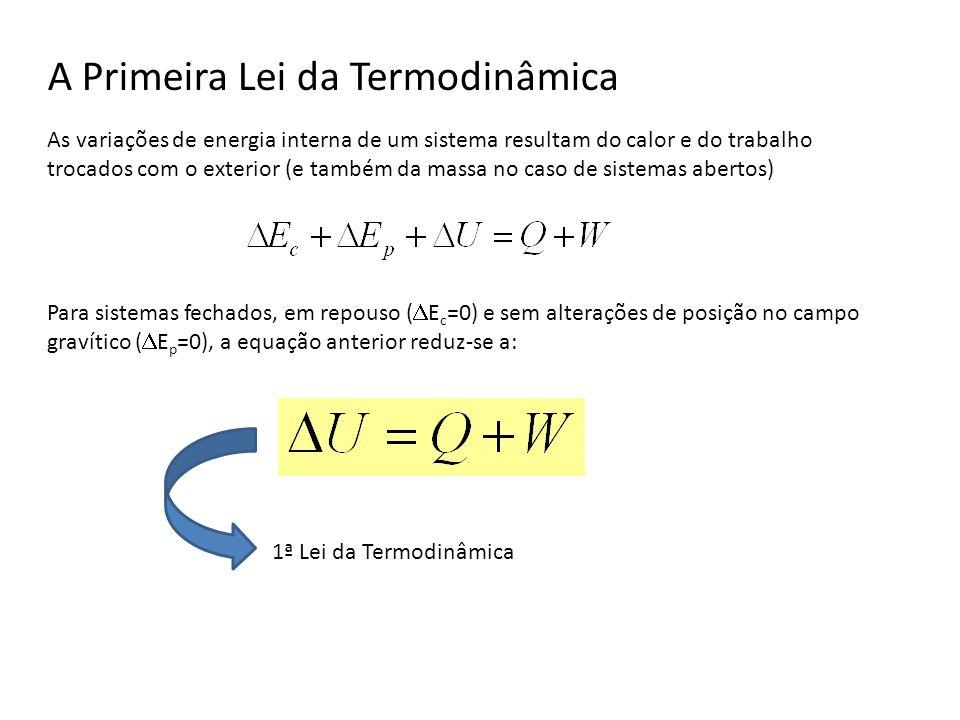 A Primeira Lei da Termodinâmica As variações de energia interna de um sistema resultam do calor e do trabalho trocados com o exterior (e também da mas
