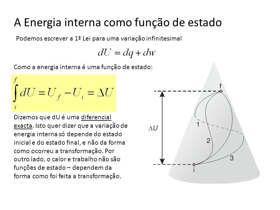 A Energia interna como função de estado Podemos escrever a 1ª Lei para uma variação infinitesimal Como a energia interna é uma função de estado: Dizem