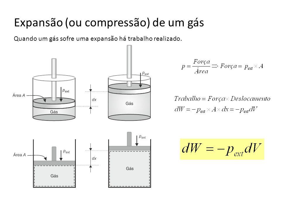 Expansão contra pressão externa constante Numa expansão contra pressão externa constante temos: Numa expansão livre, contra o vácuo, pressão exterior é nula (p ext = 0), logo W=0.