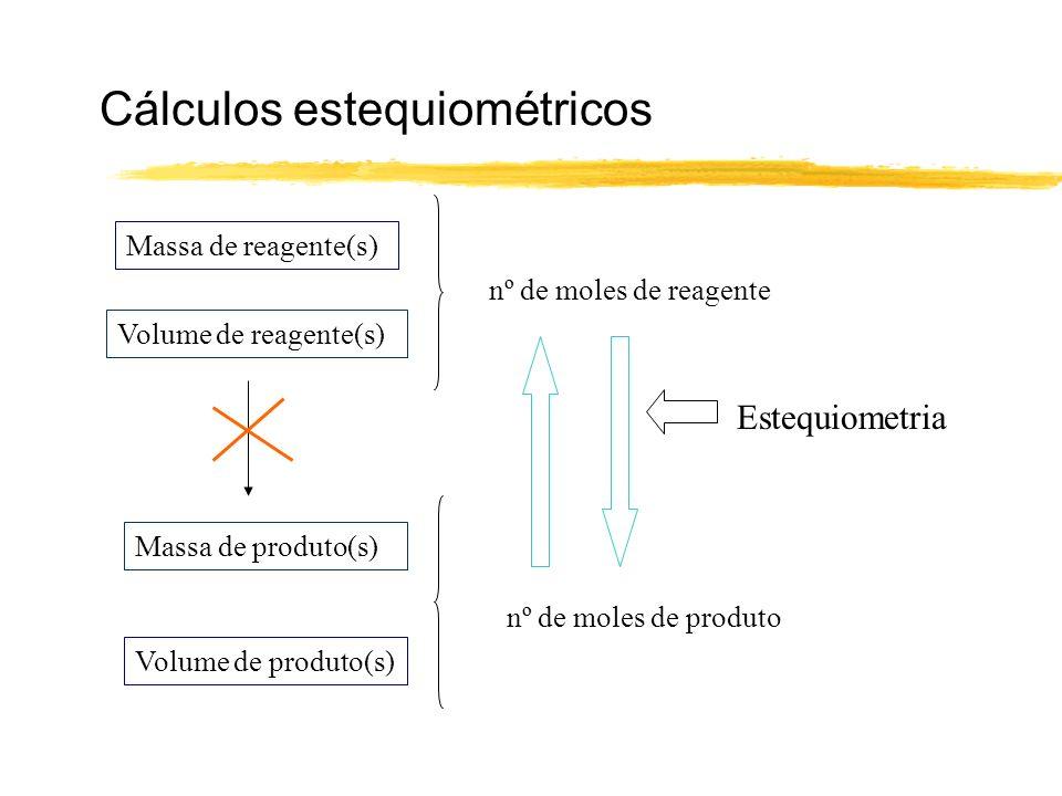 Titulações ácido-base Ponto de equivalência: ponto no qual o ácido reagiu completamente com a base, neutralizando-a.