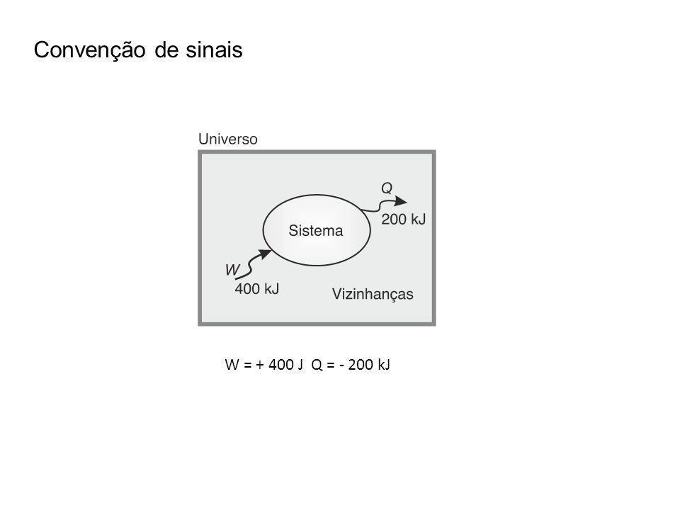 W = + 400 J Q = - 200 kJ Convenção de sinais