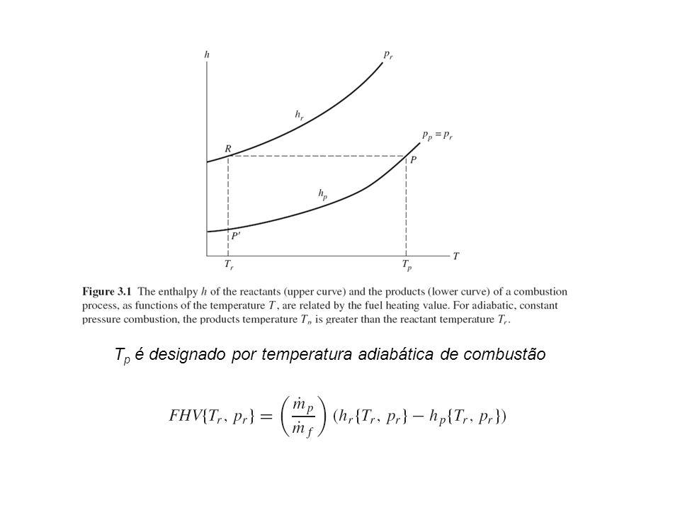 T p é designado por temperatura adiabática de combustão
