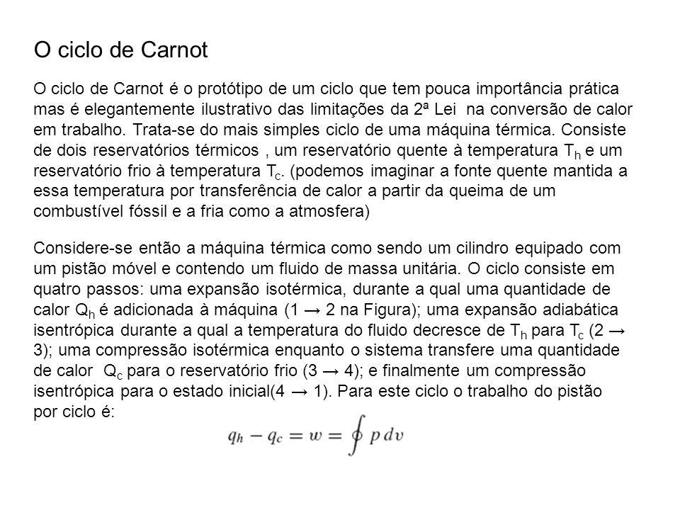 O ciclo de Carnot O ciclo de Carnot é o protótipo de um ciclo que tem pouca importância prática mas é elegantemente ilustrativo das limitações da 2ª L