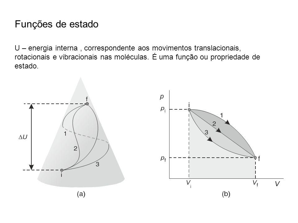 Trabalho A Termodinâmica estuda a interacção entre um dado sistema material e a sua vizinhança ou exterior.