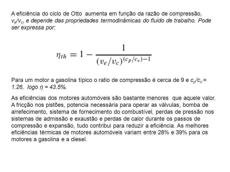 A eficiência do ciclo de Otto aumenta em função da razão de compressão, v e /v c, e depende das propriedades termodinâmicas do fluido de trabalho. Pod