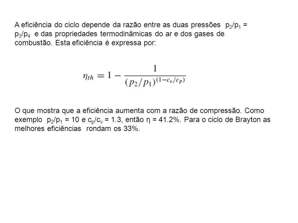 A eficiência do ciclo depende da razão entre as duas pressões p 2 /p 1 = p 3 /p 4 e das propriedades termodinâmicas do ar e dos gases de combustão. Es