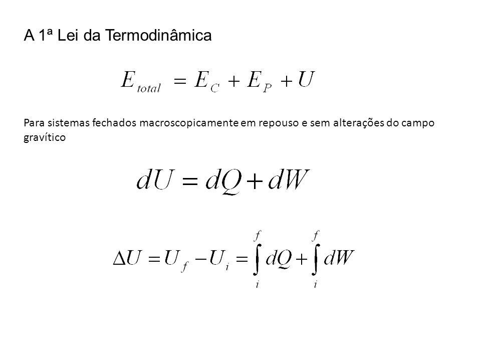 A 1ª Lei da Termodinâmica Para sistemas fechados macroscopicamente em repouso e sem alterações do campo gravítico