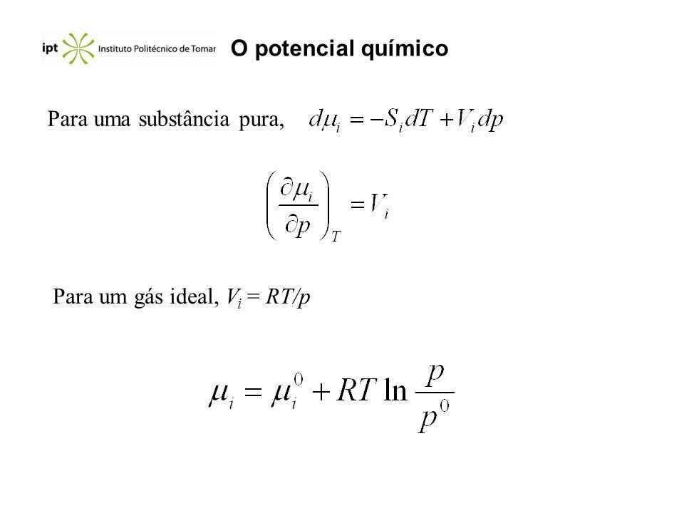 O potencial químico Para uma substância pura, Para um gás ideal, V i = RT/p