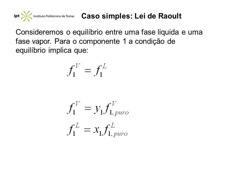 Caso simples: Lei de Raoult Consideremos o equilíbrio entre uma fase liquida e uma fase vapor. Para o componente 1 a condição de equilíbrio implica qu