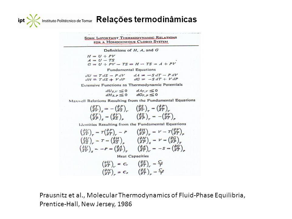Conclusão A lei de Raoult em cálculos práticos é de reduzida utilidade.