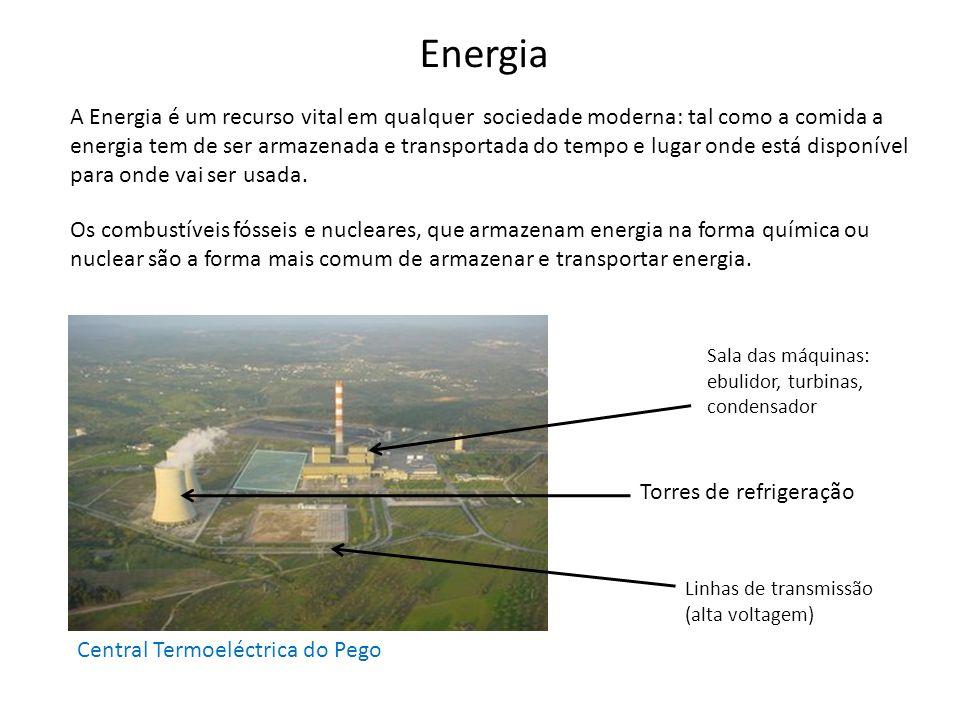 Energia Central Termoeléctrica do Pego A Energia é um recurso vital em qualquer sociedade moderna: tal como a comida a energia tem de ser armazenada e