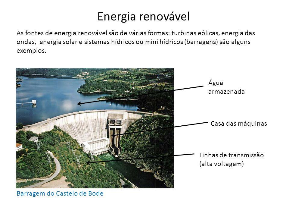 Energia renovável Barragem do Castelo de Bode As fontes de energia renovável são de várias formas: turbinas eólicas, energia das ondas, energia solar