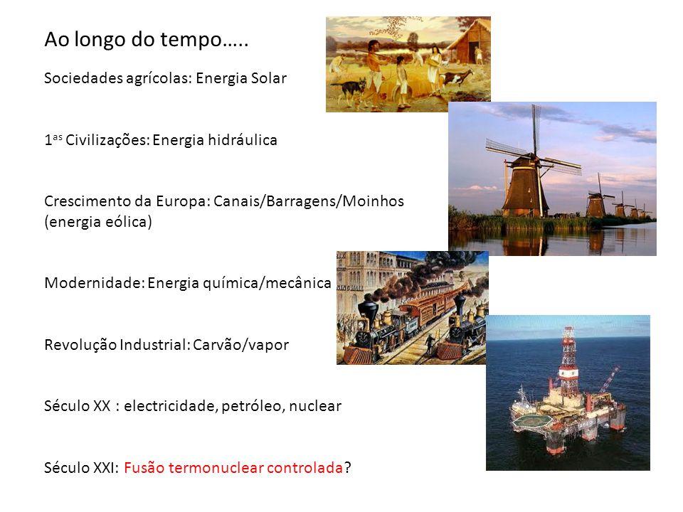 Ao longo do tempo….. Sociedades agrícolas: Energia Solar 1 as Civilizações: Energia hidráulica Crescimento da Europa: Canais/Barragens/Moinhos (energi