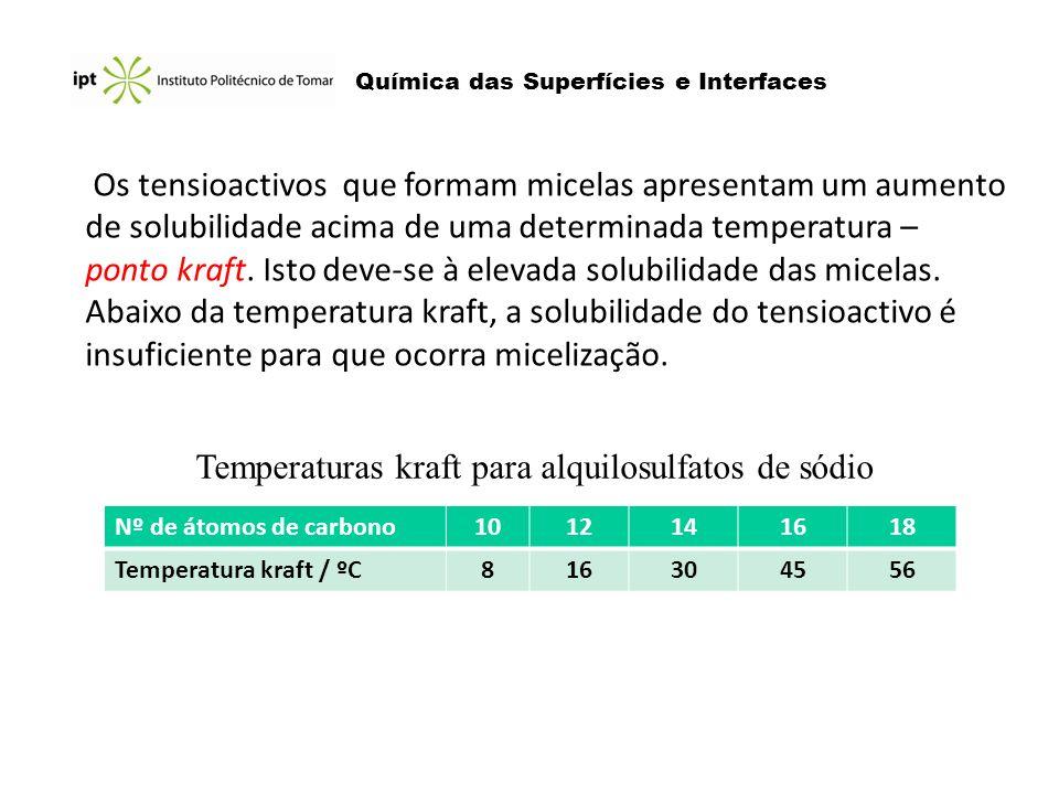 Os tensioactivos que formam micelas apresentam um aumento de solubilidade acima de uma determinada temperatura – ponto kraft. Isto deve-se à elevada s