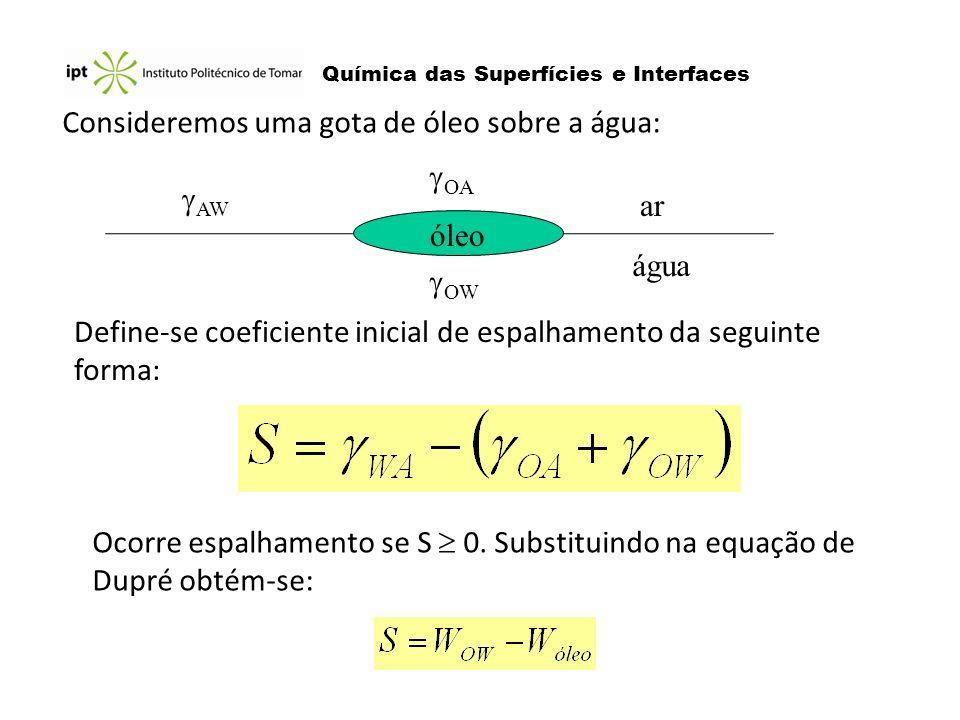 Química das Superfícies e Interfaces Consideremos uma gota de óleo sobre a água: óleo AW OA OW ar água Define-se coeficiente inicial de espalhamento d
