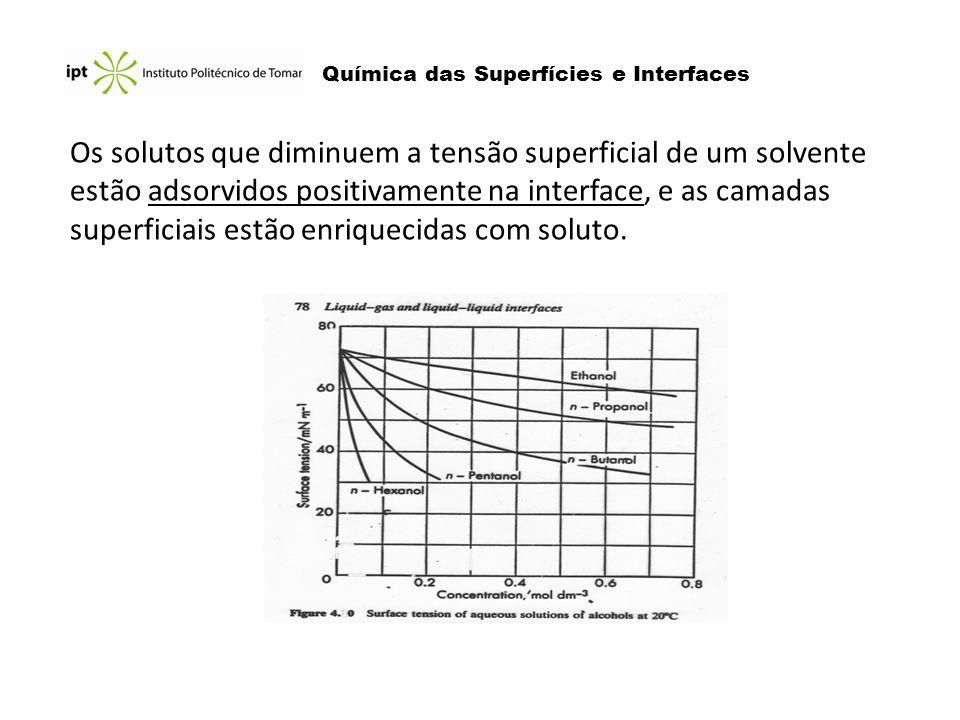 Química das Superfícies e Interfaces Os solutos que diminuem a tensão superficial de um solvente estão adsorvidos positivamente na interface, e as cam