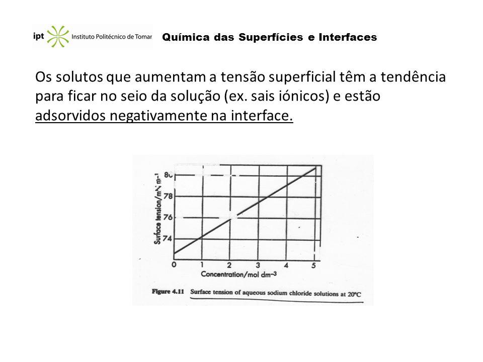 Química das Superfícies e Interfaces Os solutos que aumentam a tensão superficial têm a tendência para ficar no seio da solução (ex. sais iónicos) e e