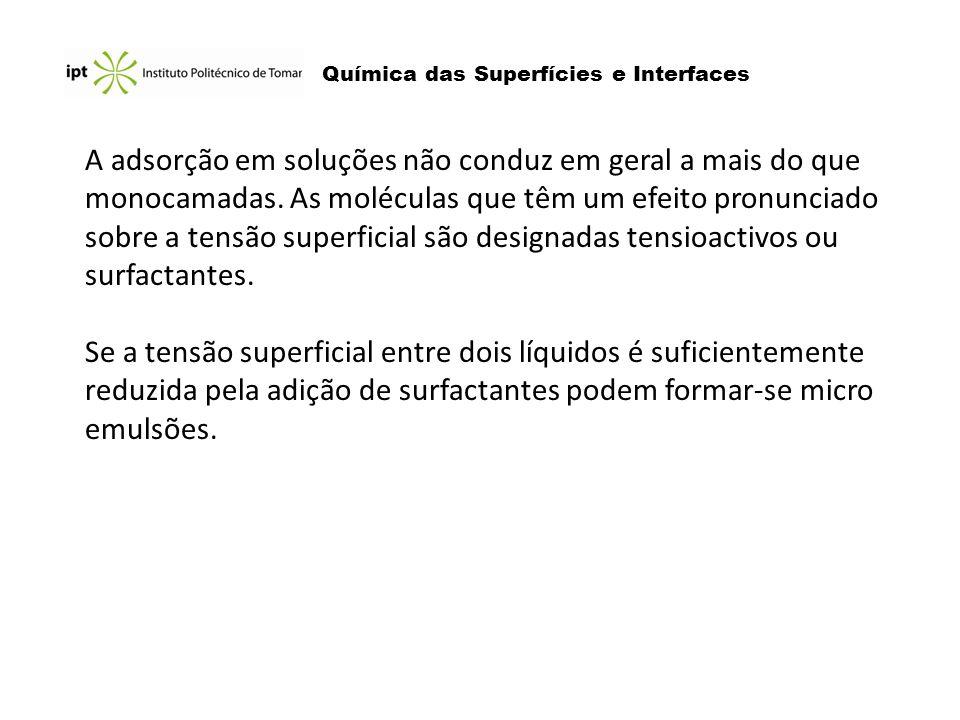 Química das Superfícies e Interfaces ISOTÉRMICA DE ADSORÇÃO DE GIBBS.