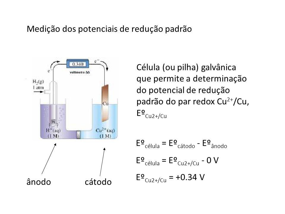 Medição dos potenciais de redução padrão Célula (ou pilha) galvânica que permite a determinação do potencial de redução padrão do par redox Cu 2+ /Cu,