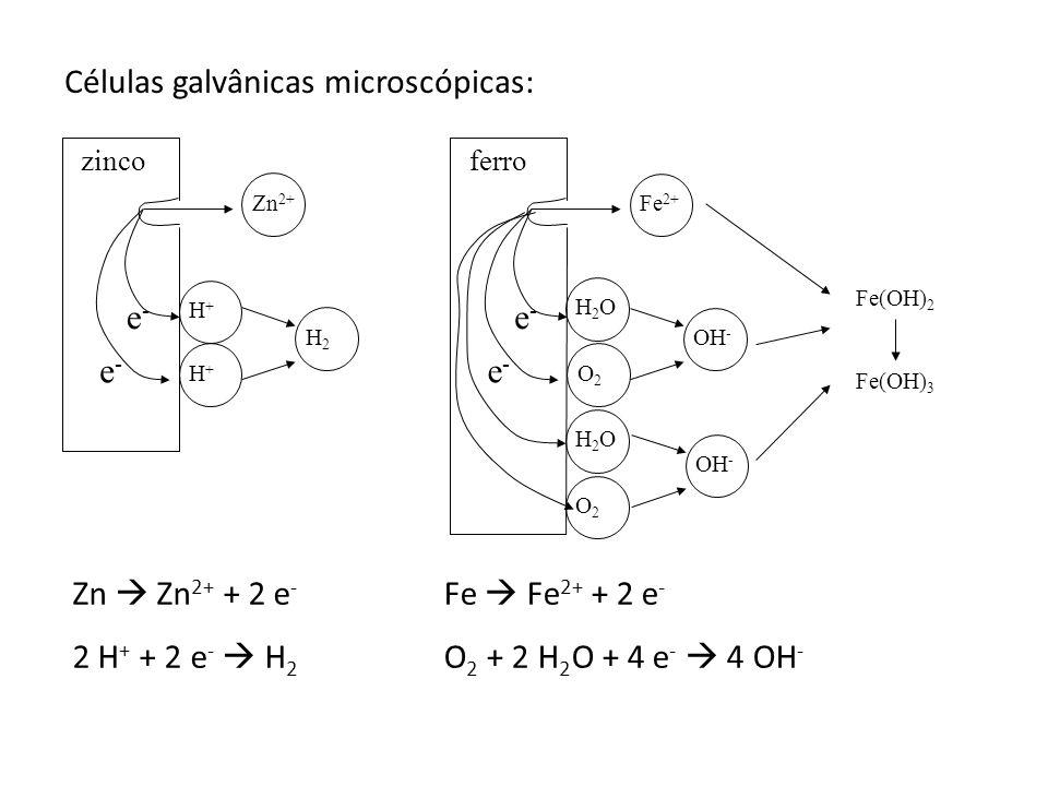 Células galvânicas microscópicas: Zn 2+ e-e- e-e- H+H+ H+H+ H2H2 zinco Fe 2+ e-e- e-e- H2OH2O O2O2 OH - ferro H2OH2O O2O2 OH - Fe(OH) 2 Fe(OH) 3 Zn Zn