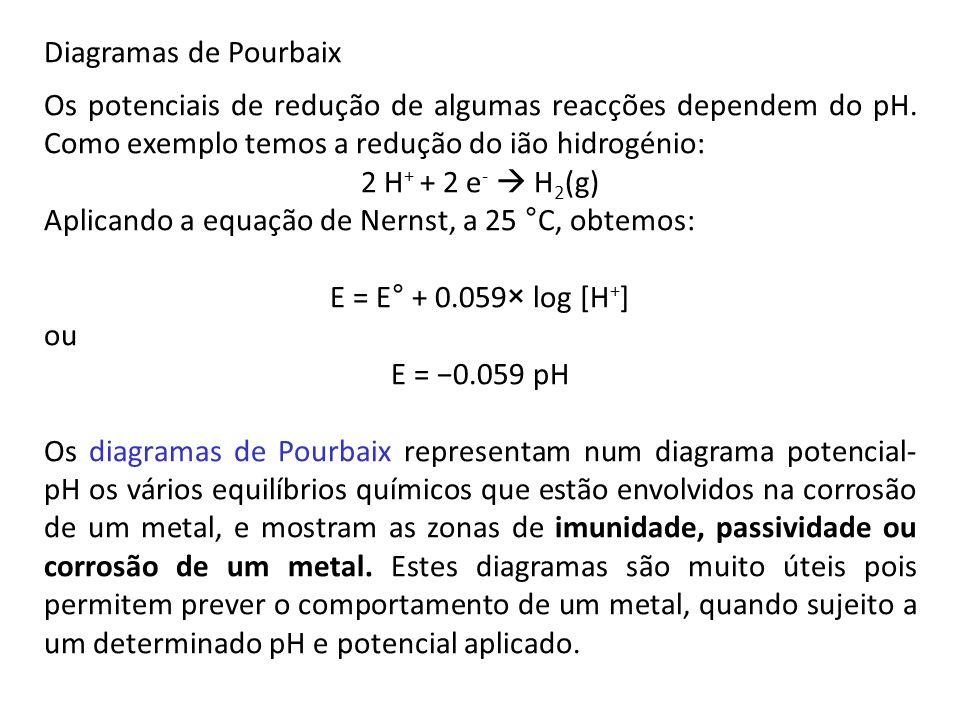 Os potenciais de redução de algumas reacções dependem do pH. Como exemplo temos a redução do ião hidrogénio: 2 H + + 2 e - H 2 (g) Aplicando a equação