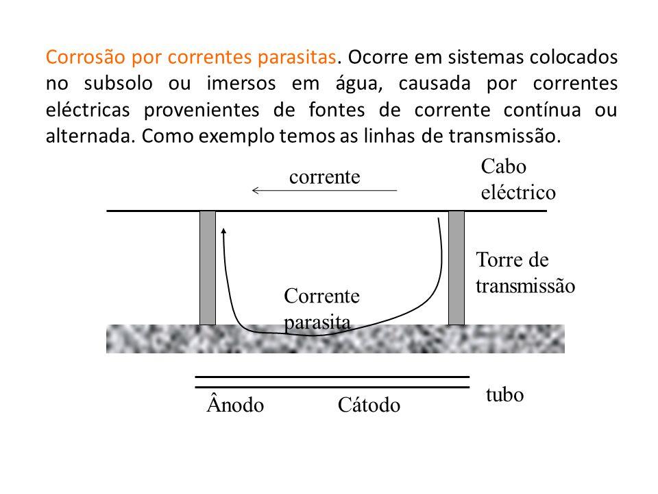 Corrosão por correntes parasitas. Ocorre em sistemas colocados no subsolo ou imersos em água, causada por correntes eléctricas provenientes de fontes