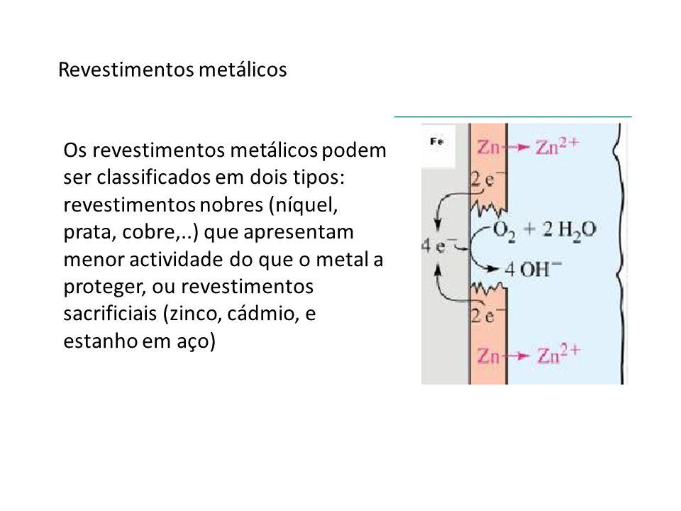 Revestimentos metálicos Os revestimentos metálicos podem ser classificados em dois tipos: revestimentos nobres (níquel, prata, cobre,..) que apresenta