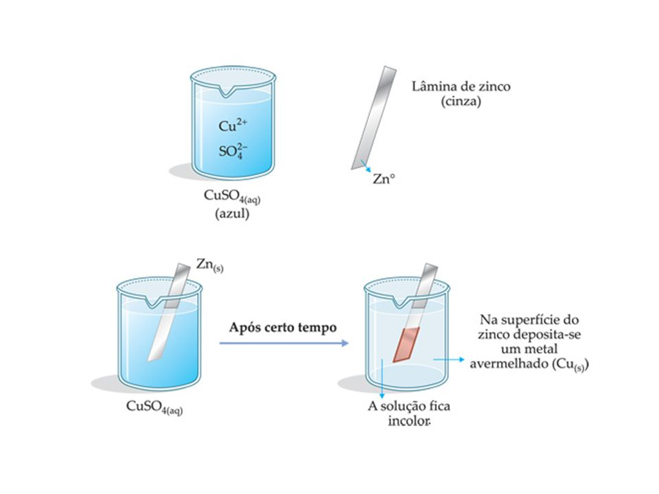 Protecção catódica Ânodo sacrificado Mg Mg 2+ + 2 e - O 2 (g) + 4H + + 4 e - 2 H 2 O(l) Pode ser efectuada através da aplicação de um corrente externa (corrente imposta) ou através da utilização de um metal com potencial de eléctrodo inferior ao do metal a proteger (protecção catódica por ânodo sacrificial)