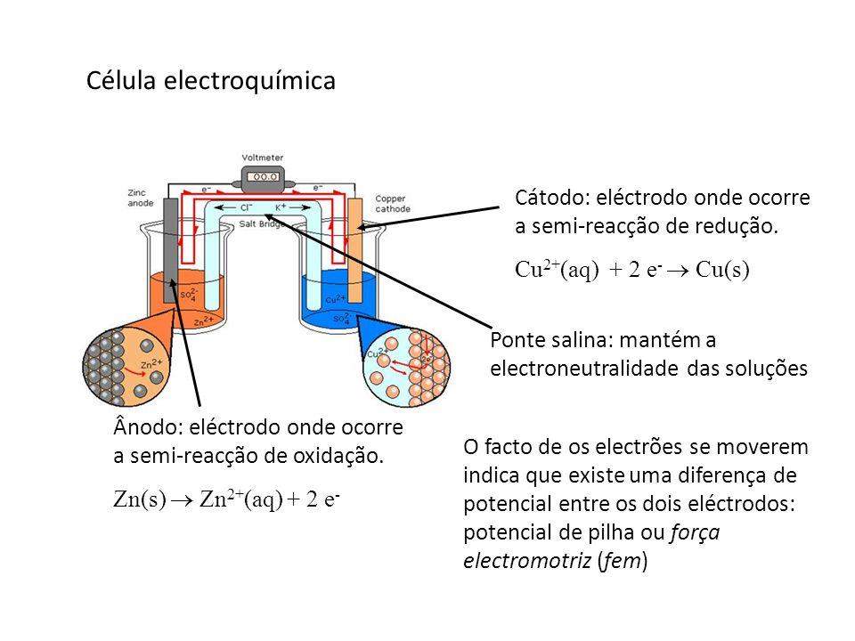 Medição dos potenciais de redução padrão Célula (ou pilha) galvânica que permite a determinação do potencial de redução padrão do par redox Cu 2+ /Cu, Eº Cu2+/Cu Eº célula = Eº cátodo - Eº ânodo Eº célula = Eº Cu2+/Cu - 0 V Eº Cu2+/Cu = +0.34 V cátodoânodo