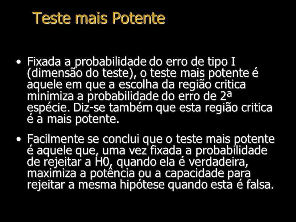 Teste mais Potente Fixada a probabilidade do erro de tipo I (dimensão do teste), o teste mais potente é aquele em que a escolha da região critica mini