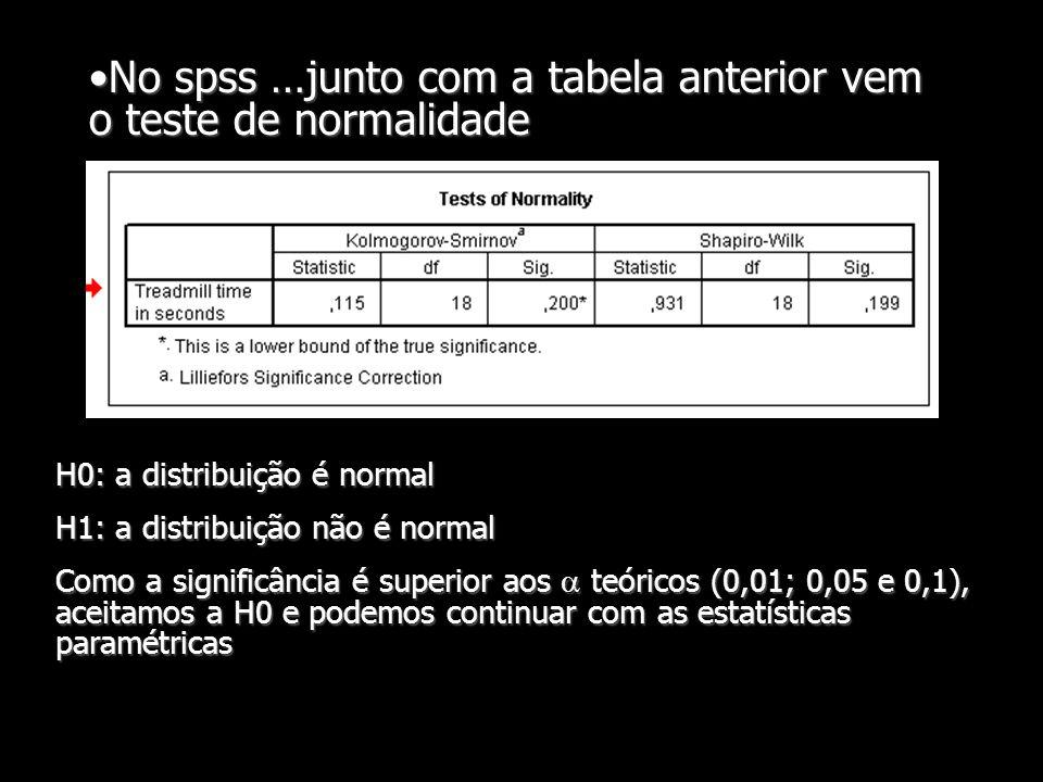 No spss …junto com a tabela anterior vem o teste de normalidadeNo spss …junto com a tabela anterior vem o teste de normalidade H0: a distribuição é no