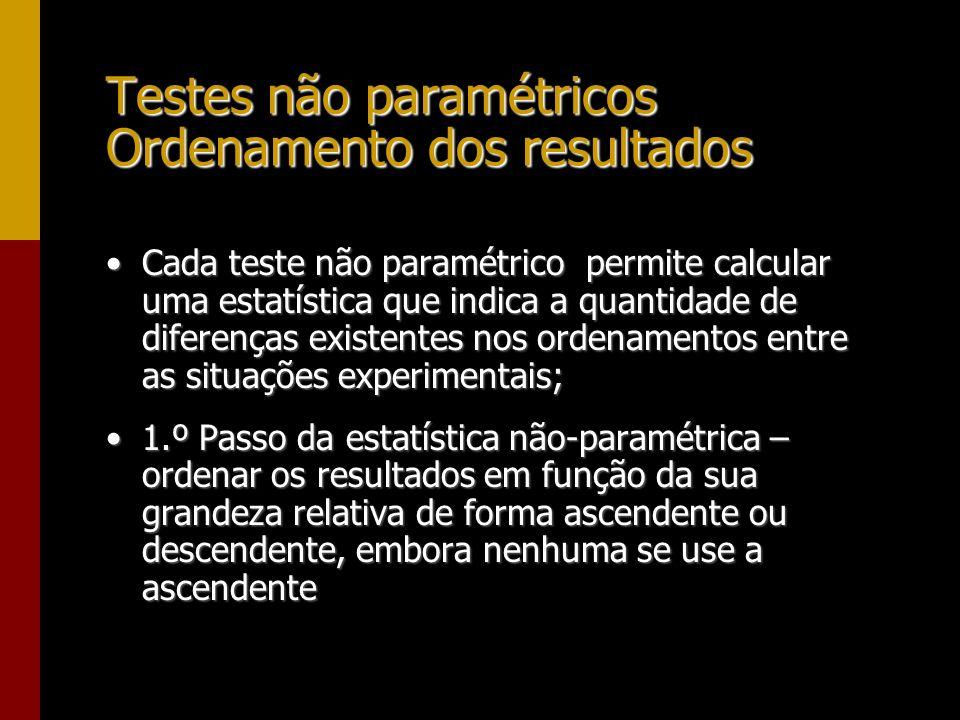 Testes não paramétricos Ordenamento dos resultados Cada teste não paramétrico permite calcular uma estatística que indica a quantidade de diferenças e