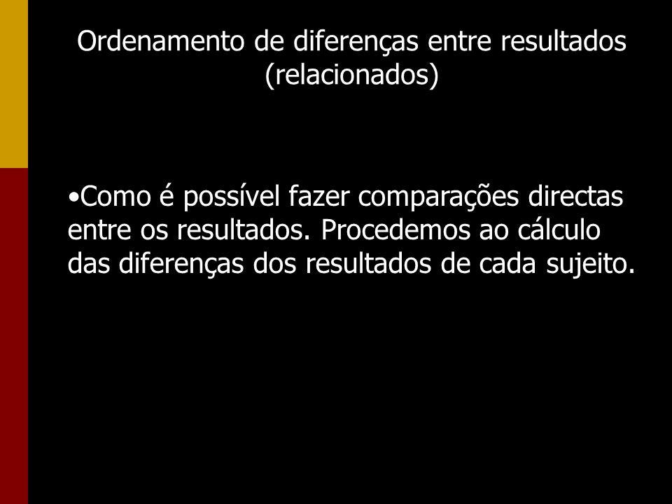 Ordenamento de diferenças entre resultados (relacionados) Como é possível fazer comparações directas entre os resultados. Procedemos ao cálculo das di
