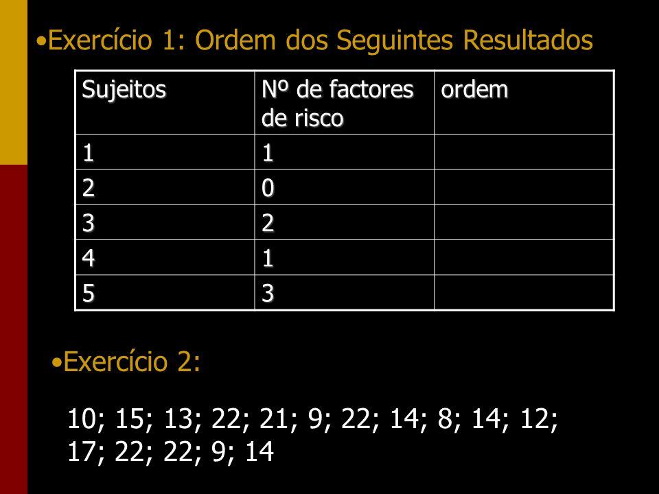 Exercício 1: Ordem dos Seguintes Resultados Exercício 2: 10; 15; 13; 22; 21; 9; 22; 14; 8; 14; 12; 17; 22; 22; 9; 14 Sujeitos Nº de factores de risco