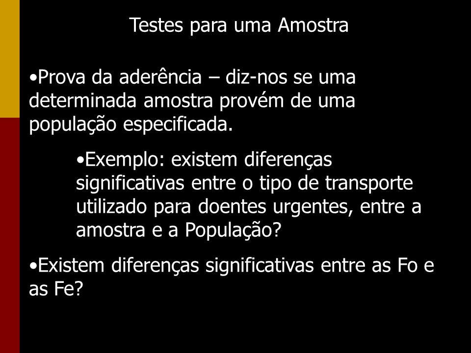 Testes para uma Amostra Prova da aderência – diz-nos se uma determinada amostra provém de uma população especificada. Exemplo: existem diferenças sign