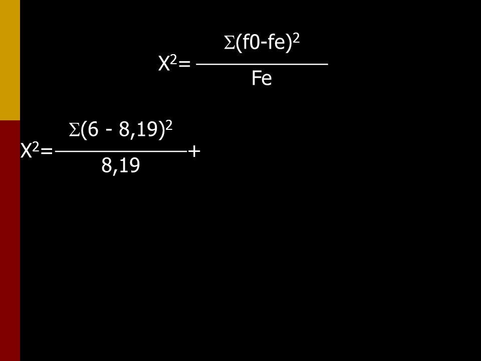 (f0-fe) 2 ____________ Fe X2=X2= + (6 - 8,19) 2 ____________ 8,19 X2=X2=