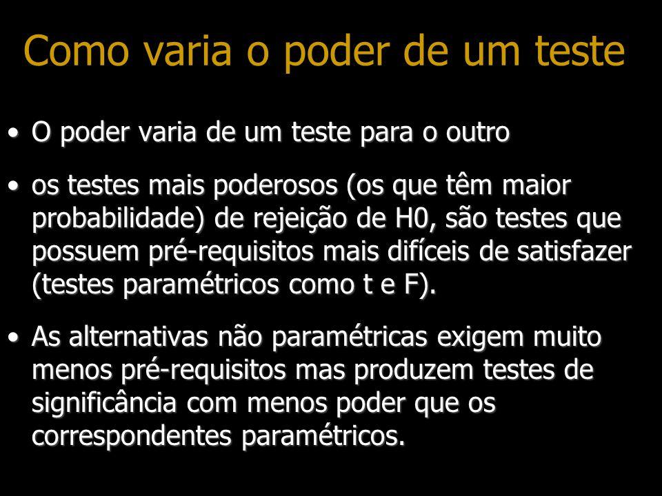 Como varia o poder de um teste O poder varia de um teste para o outroO poder varia de um teste para o outro os testes mais poderosos (os que têm maior