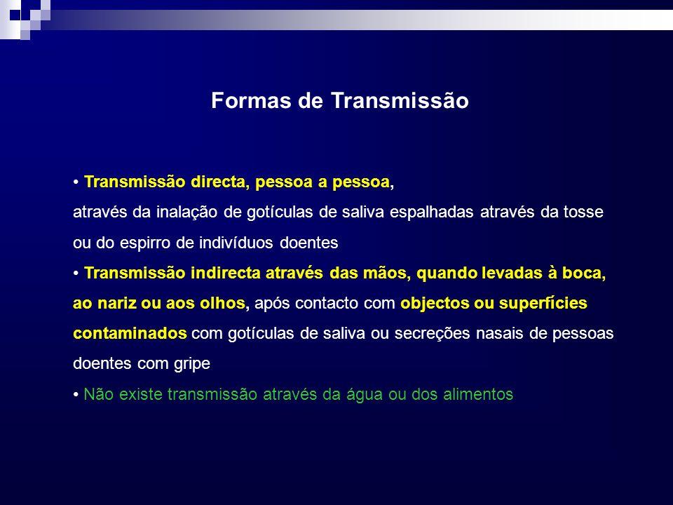 Transmissão directa, pessoa a pessoa, através da inalação de gotículas de saliva espalhadas através da tosse ou do espirro de indivíduos doentes Trans