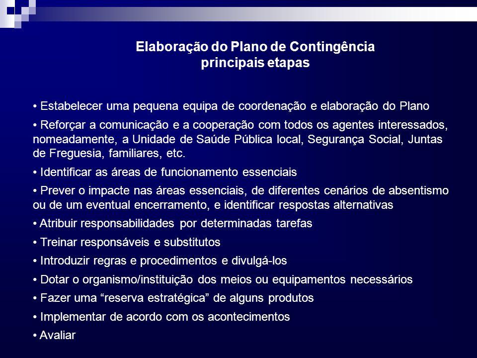 Estabelecer uma pequena equipa de coordenação e elaboração do Plano Reforçar a comunicação e a cooperação com todos os agentes interessados, nomeadame