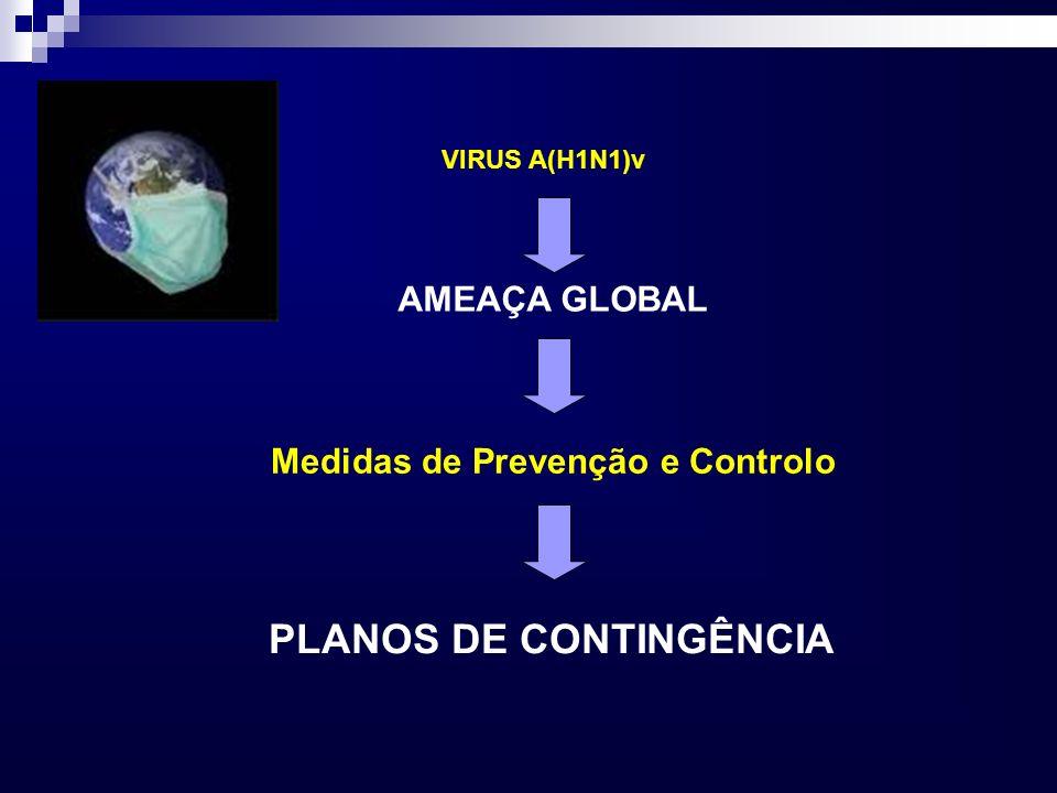 Medidas de Prevenção e Controlo AMEAÇA GLOBAL VIRUS A(H1N1)v PLANOS DE CONTINGÊNCIA