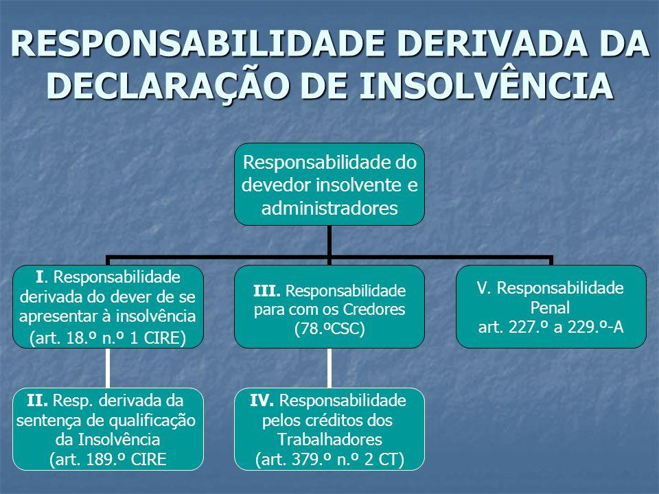 RESPONSABILIDADE DERIVADA DA DECLARAÇÃO DE INSOLVÊNCIA Responsabilidade do devedor insolvente e administradores I. Responsabilidade derivada do dever