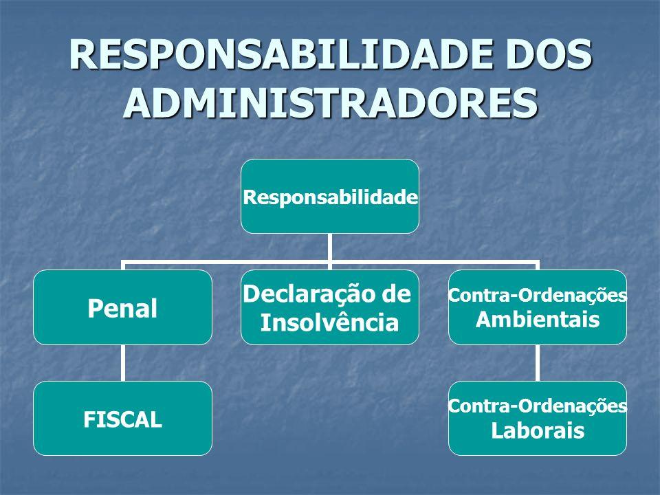 RESPONSABILIDADE DOS ADMINISTRADORES Responsabilidade Penal FISCAL Declaração de Insolvência Contra- Ordenações Ambientais Contra- Ordenações Laborais