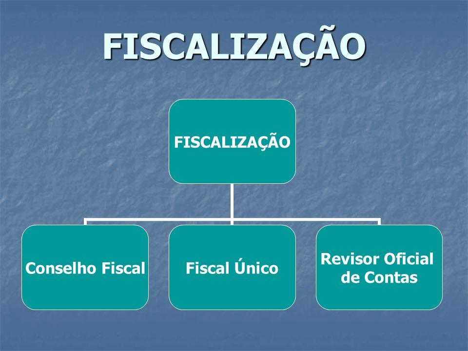 FISCALIZAÇÃO FISCALIZAÇÃO Conselho FiscalFiscal Único Revisor Oficial de Contas
