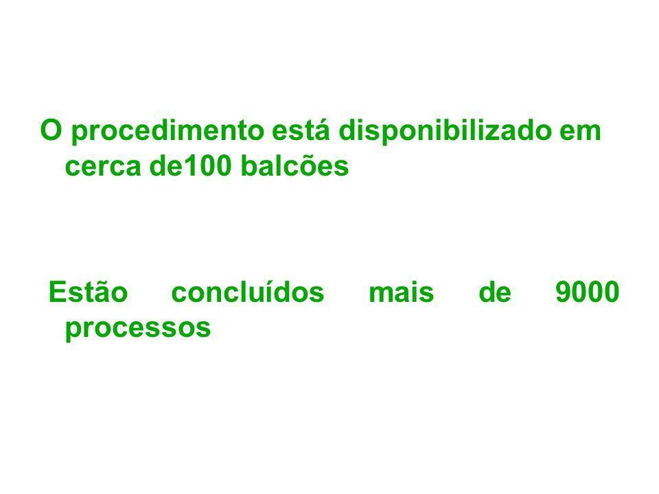O procedimento está disponibilizado em cerca de100 balcões Estão concluídos mais de 9000 processos