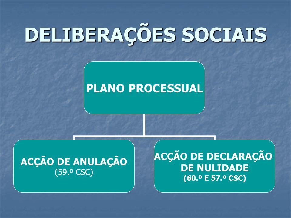 DELIBERAÇÕES SOCIAIS PLANO PROCESSUAL ACÇÃO DE ANULAÇÃO (59.º CSC) ACÇÃO DE DECLARAÇÃO DE NULIDADE (60.º E 57.º CSC)