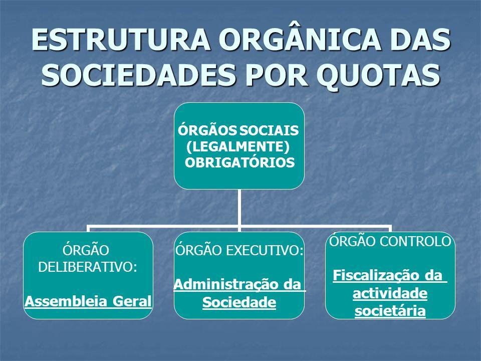 ESTRUTURA ORGÂNICA DAS SOCIEDADES POR QUOTAS ÓRGÃOS SOCIAIS (LEGALMENTE) OBRIGATÓRIOS ÓRGÃO DELIBERATIVO: Assembleia Geral ÓRGÃO EXECUTIVO: Administra
